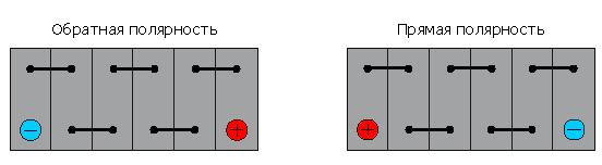 Определение полярности аккумулятора