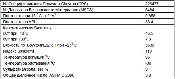Основные характеристики: Chevron 2-Cycle TC-W3