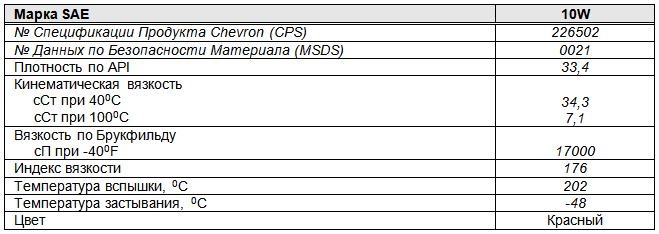 Основные характеристики: Chevron ATF MD-3.