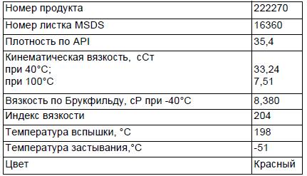 Основные характеристики: Chevron Havoline ATF +4.