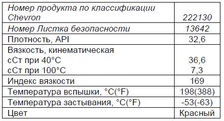 Основные характеристики: Chevron Havoline ATF Multi-Vehicle.