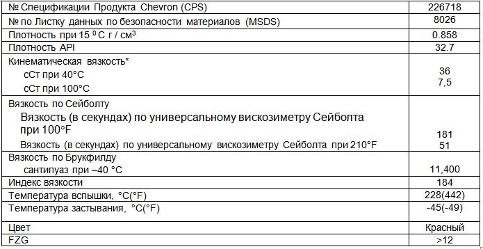 Основные характеристики: Chevron ATF Heavy Duty Synthetic.