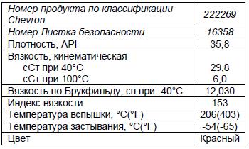 Основные характеристики: Chevron Havoline ATF Dexron-VI.