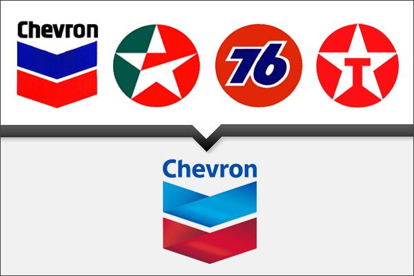 Chevron, Texaco, Caltex, Unocal объединяются под единым логотипом Chevron, 2006 г.