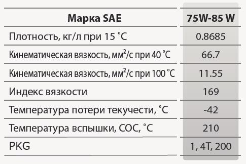 GS oil Gear Oil HD GL-4: основные характеристики
