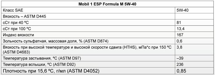 Основные характеристики: Mobil 1 ESP Formula M 5W-40