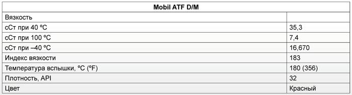 Основные характеристики: Mobil ATF D/M