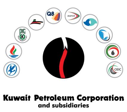 Kuwait Petroleum Corporation и ее дочерние компании.