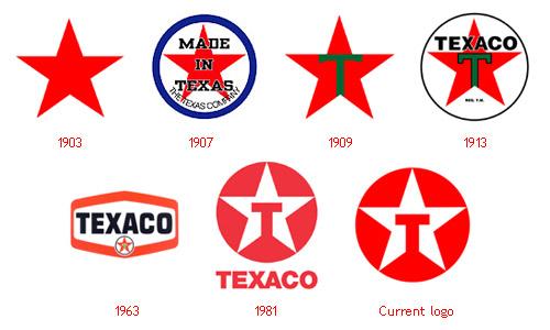 Логотип Texaco сквозь время.