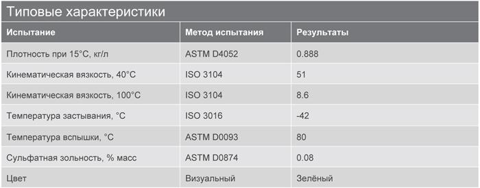 Основные характеристики: Texaco Motex 2T-SX