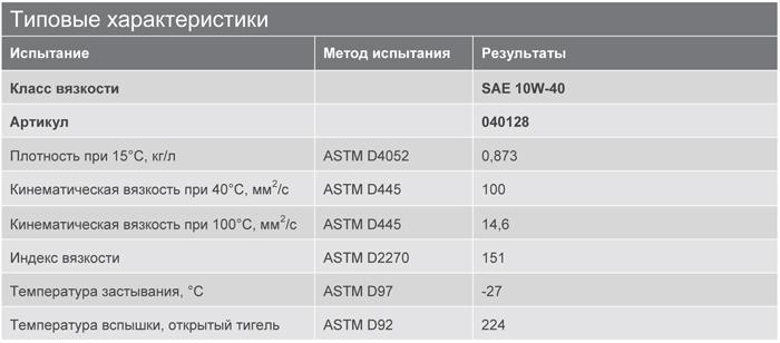 Основные характеристики: Texaco Havoline Diesel Extra 10W-40