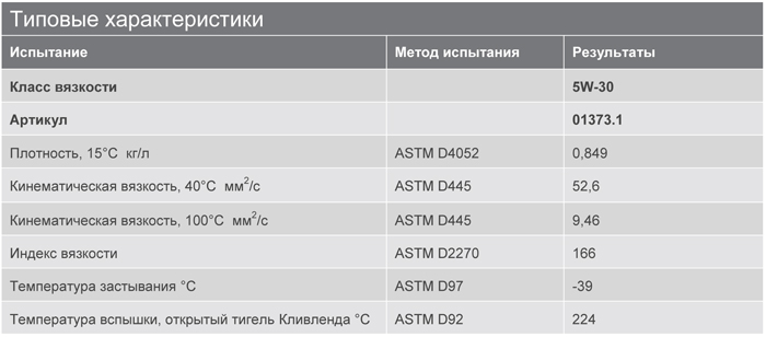 Основные характеристики: Texaco Havoline Energy EF 5W-30