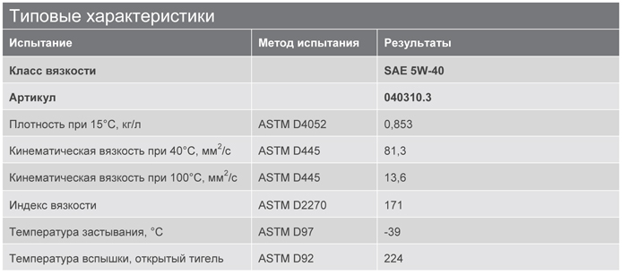 Основные характеристики: Texaco Havoline Ultra 5W-40