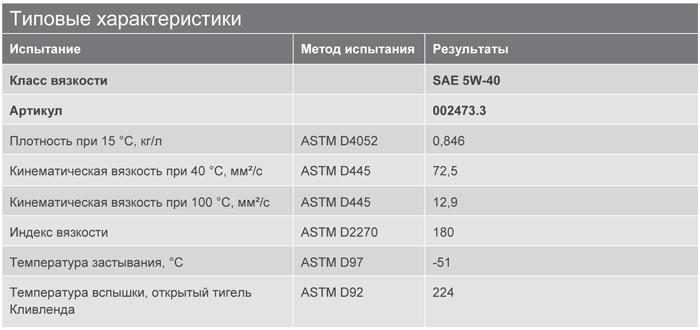 Основные характеристики: Texaco Havoline Ultra Arctic 5W-40