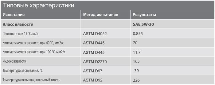 Основные характеристики: Texaco Havoline Ultra G Longlife 5W-30
