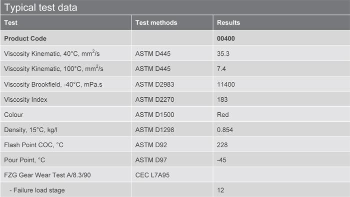 Основные характеристики: Texaco Synthetic ATF HD (Synthetic ATF Heavy Duty)