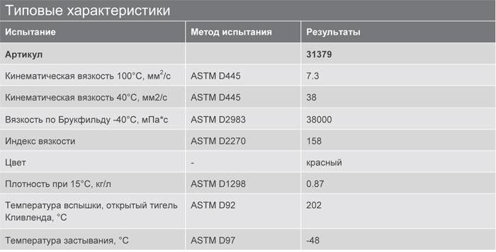 Основные характеристики: Texaco Texamatic 4291