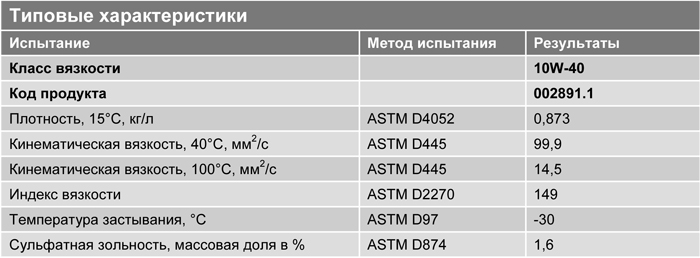 Основные характеристики: Texaco Ursa HD 10W-40