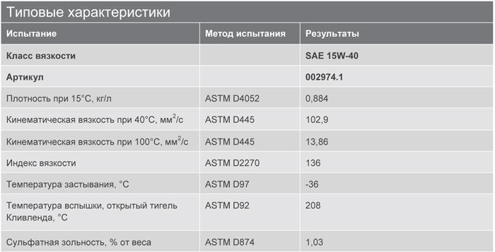 Основные характеристики: Texaco Ursa HD 15W-40