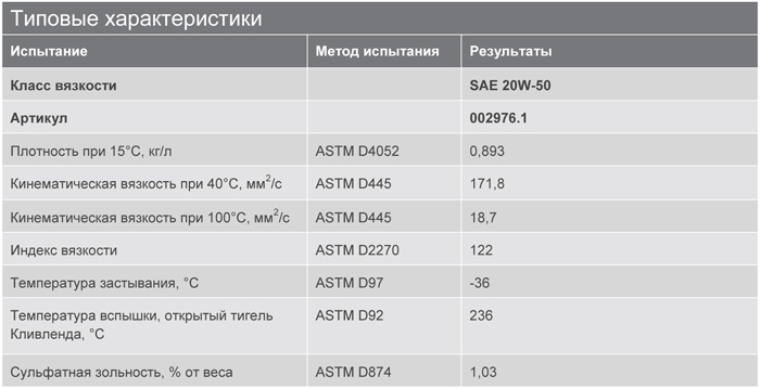Основные характеристики: Texaco Ursa HD 20W-50