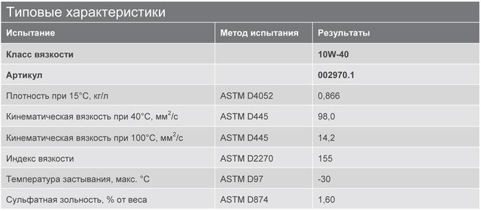 Основные характеристики: Texaco Ursa Premium TDX (E4) 10W-40