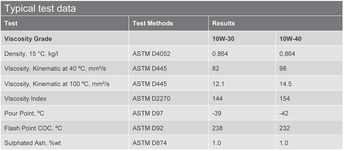 Основные характеристики: Texaco Ursa Ultra X 10W-30, 10W-40