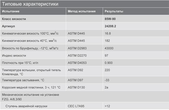 Основные характеристики: Texaco Geartex EP-B 85W-90