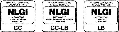 Знаки соответствия категориям NLGI